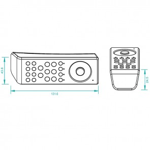 FEIMEX Home 8 zones RGBW Remote Controller